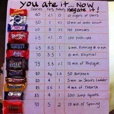 NoCo Fitness| Halloween Weight Loss